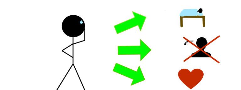 rozhodovaní mezi třemi možnostmi změny zaměření na výkon