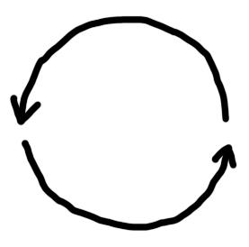 rovnováha ve vztazích, cyklus, dvě šipky navazující jedna na druhou spojené do kruhu